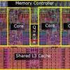 Всегда ли хороши многоядерные процессоры?