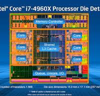 Новые Ivy Bridge-E и GeForce GTX Titan